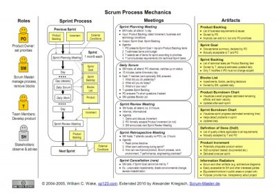 scrum_on_1_page